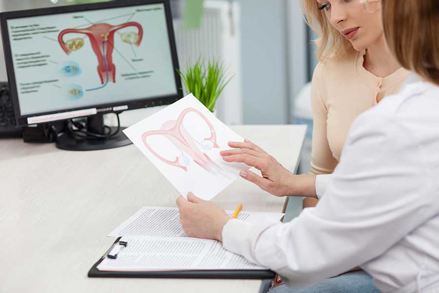 in office gynecology procedures kirkland wa